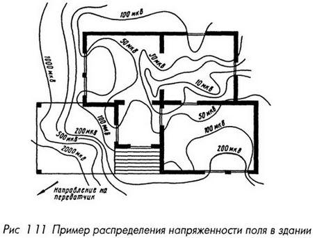 Пример распределения напряжённости поля в здании