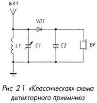 Классическая схема детекторного приёмника