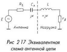 Эквивалентная схема антенной цепи