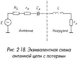 Эквивалентная схема антенной цепи с потерями