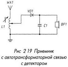 Приёмник с автотрансформаторной связью с детектором
