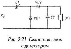 Емкостная связь с детектором