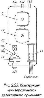 Конструкция универсального детекторного приемника