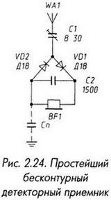Простейший безконтурный детекторный приёмник