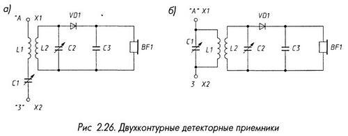 Двухконтурные детекторные приемники
