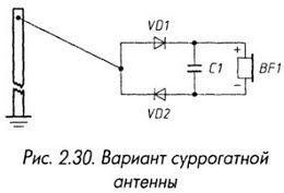 Вариант суррогатной антенны