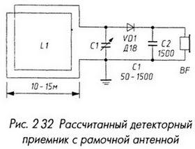 Рассчитанный детекторный приемник с рамочной антенной