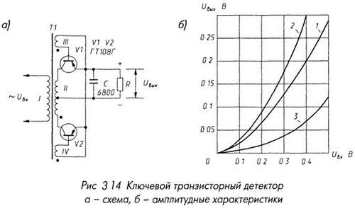 Ключевой транзисторный детектор