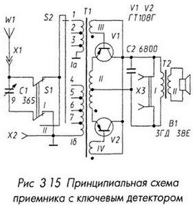 Приемник с ключевым детектором