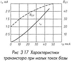 Характеристики транзистора при малых токах базы