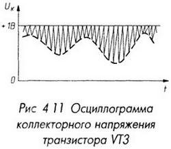 Осциллограмма коллекторного напряжения