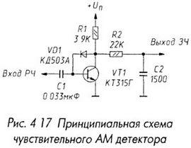 Схема чувствительного АМ детектора