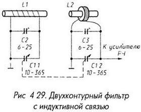 Двухконтурный фильтр с индуктивной связью