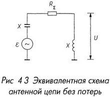 Эквивалентная схема антенной цепи без потерь