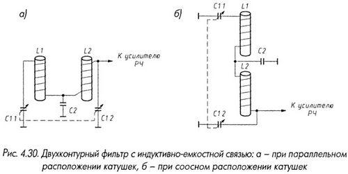 Двухконтурный фильтр с индуктивно-емкостной связью