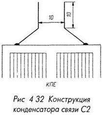 Конструкция конденсатора связи С2