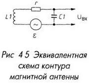 Эквивалентная схема контура магнитной антенны