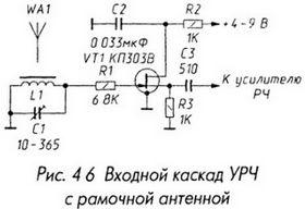 Входной каскад УРЧ с рамочной антенной