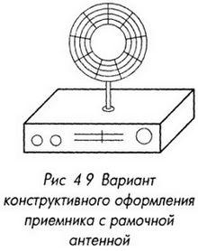Вариант конструктивного оформления приемника с рамочной антенной