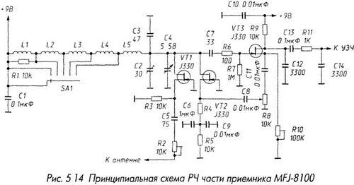 Серийный регенератор
