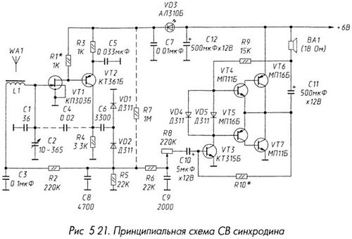 Схема СВ синхродина