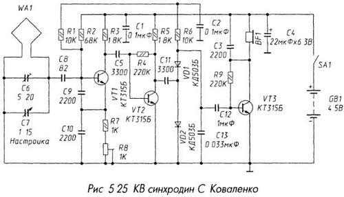 КВ синхродин С. Коваленко