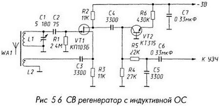 СВ регенератор с индуктивной ОС